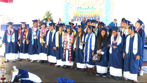 Iakina Adventist Academy High School Class of 2019.