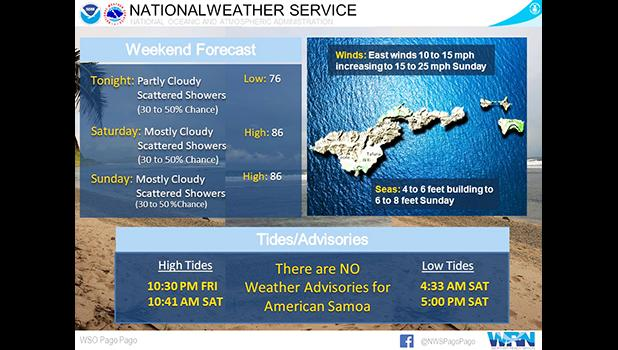 National Weather Service graphic