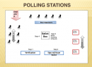 Polling station layout for upcoming 2020 General Election.